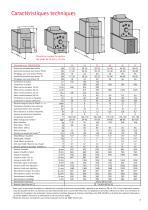 Chaudières sol basse température CHU, CHK, CNU, CNK, FNG - 3