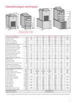 Chaudières sol basse température CHU, CHK, CNU, CNK, FNG - 7