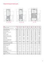 Chaudières sol basse température CHU, CHK, CNU, CNK, FNG - 9
