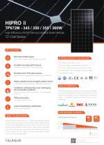 HIPRO II TP672M - 345 / 350 / 355 / 360W