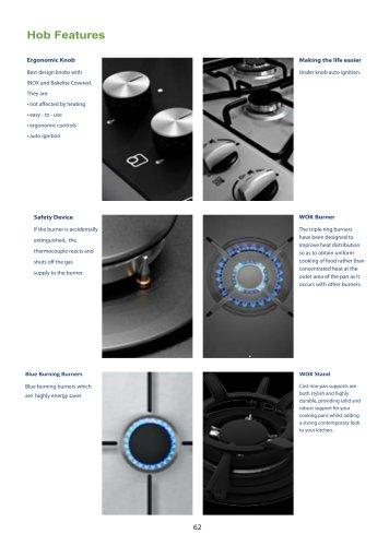Appliances Master Part-3