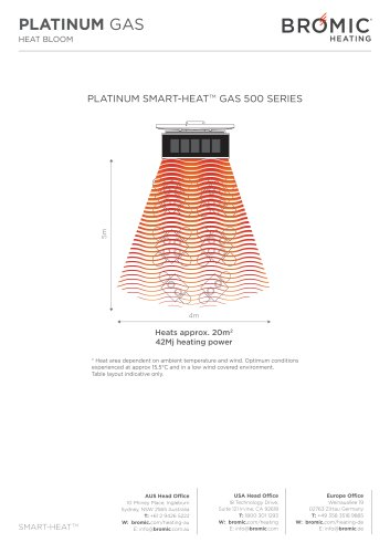 PLATINUM GAS HEAT BLOOM