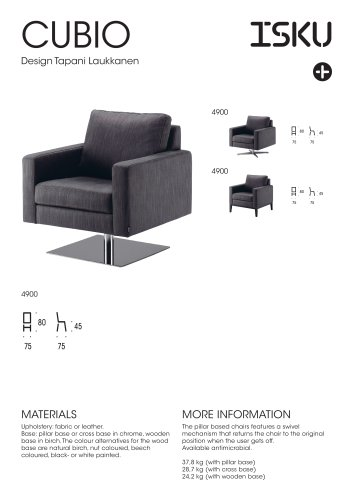 Cubio product card